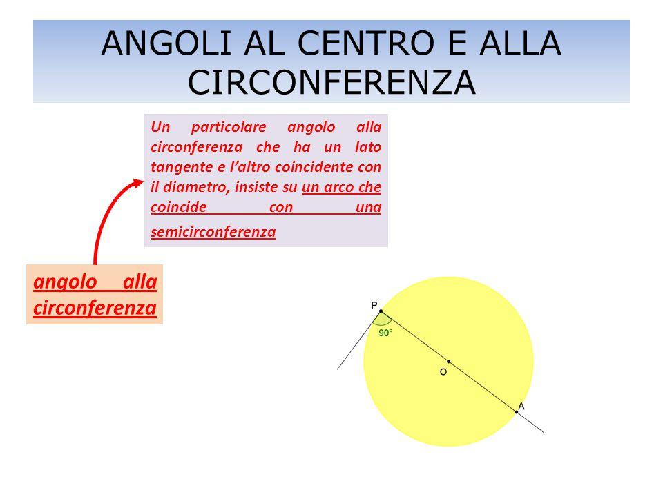 ANGOLI AL CENTRO E ALLA CIRCONFERENZA angolo alla circonferenza Un particolare angolo alla circonferenza che ha un lato tangente e l'altro coincidente