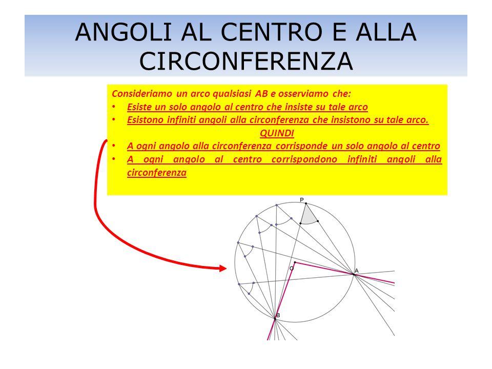 ANGOLI AL CENTRO E ALLA CIRCONFERENZA Consideriamo un arco qualsiasi AB e osserviamo che: Esiste un solo angolo al centro che insiste su tale arco Esi