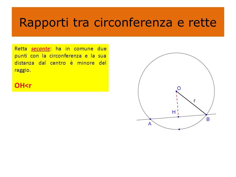 Rapporti tra circonferenza e rette Retta tangente: ha in comune un punto con la circonferenza e la sua distanza dal centro è uguale al raggio.