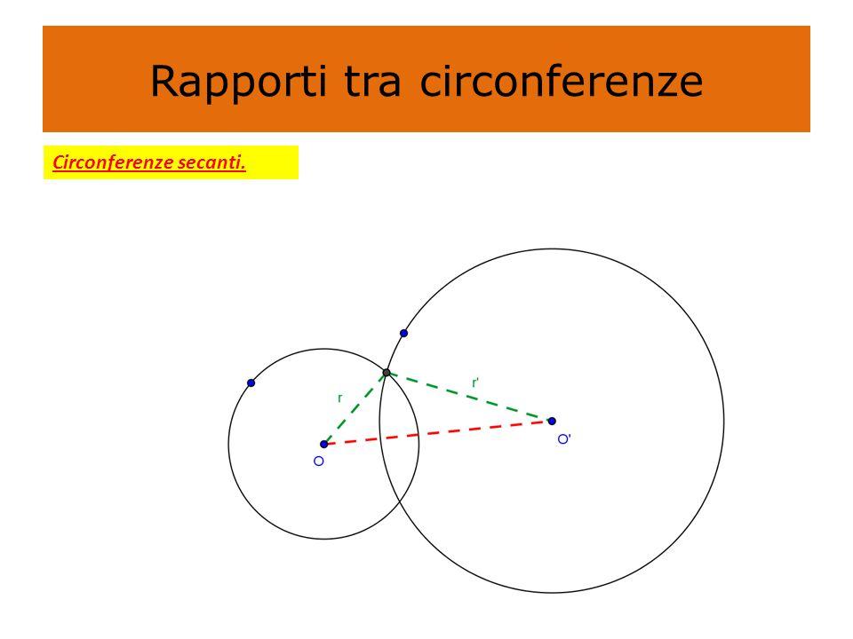 Rapporti tra circonferenze Circonferenze tangenti esternamente.