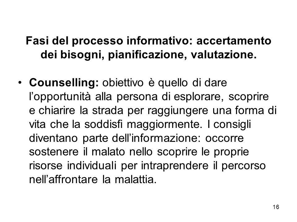16 Fasi del processo informativo: accertamento dei bisogni, pianificazione, valutazione.