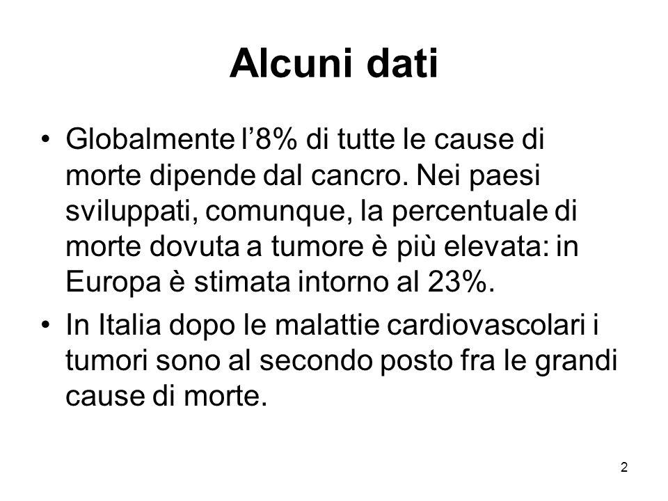 2 Alcuni dati Globalmente l'8% di tutte le cause di morte dipende dal cancro.