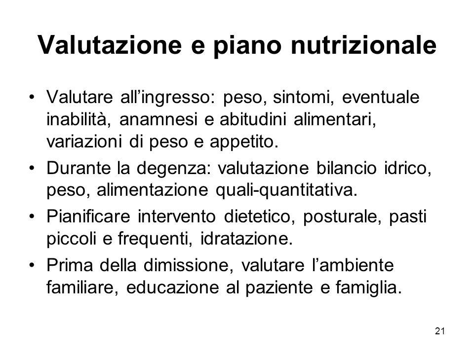 21 Valutazione e piano nutrizionale Valutare all'ingresso: peso, sintomi, eventuale inabilità, anamnesi e abitudini alimentari, variazioni di peso e appetito.