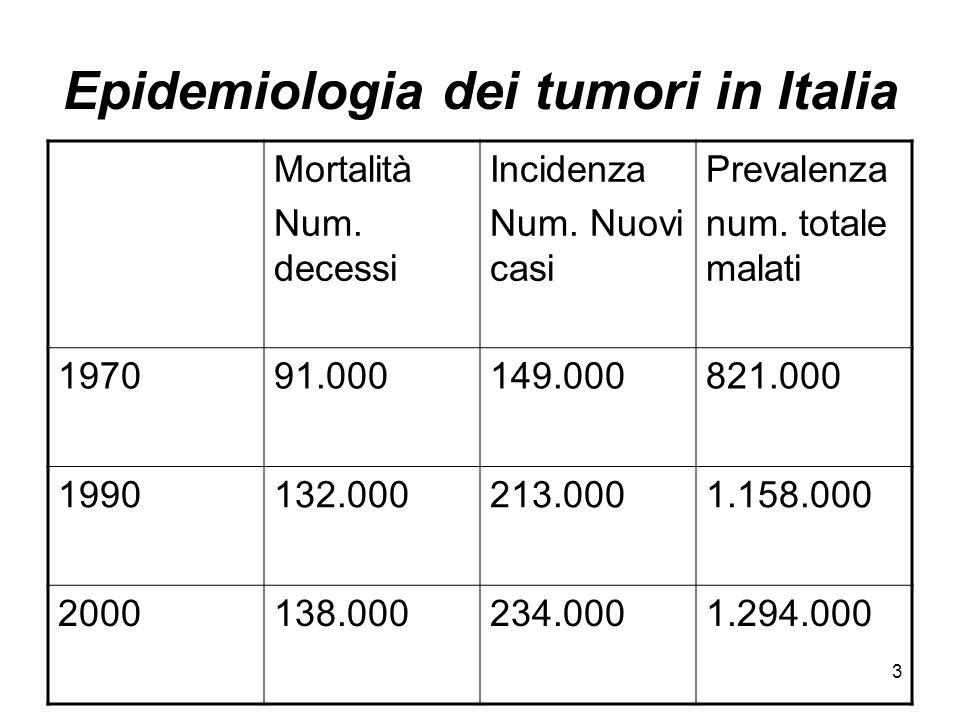 4 Si può quindi dire che i tumori sono stati responsabili, in Italia, del 30% dei decessi.