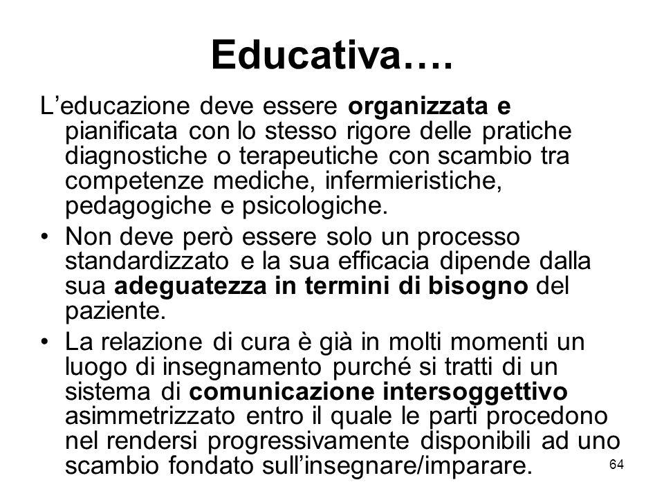 64 Educativa….