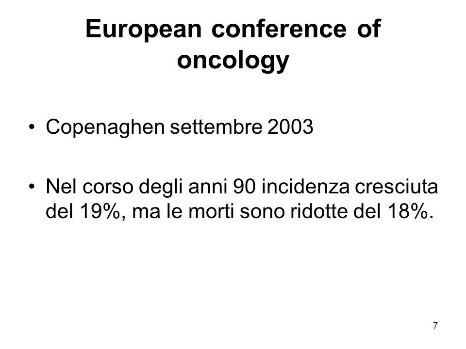 7 European conference of oncology Copenaghen settembre 2003 Nel corso degli anni 90 incidenza cresciuta del 19%, ma le morti sono ridotte del 18%.