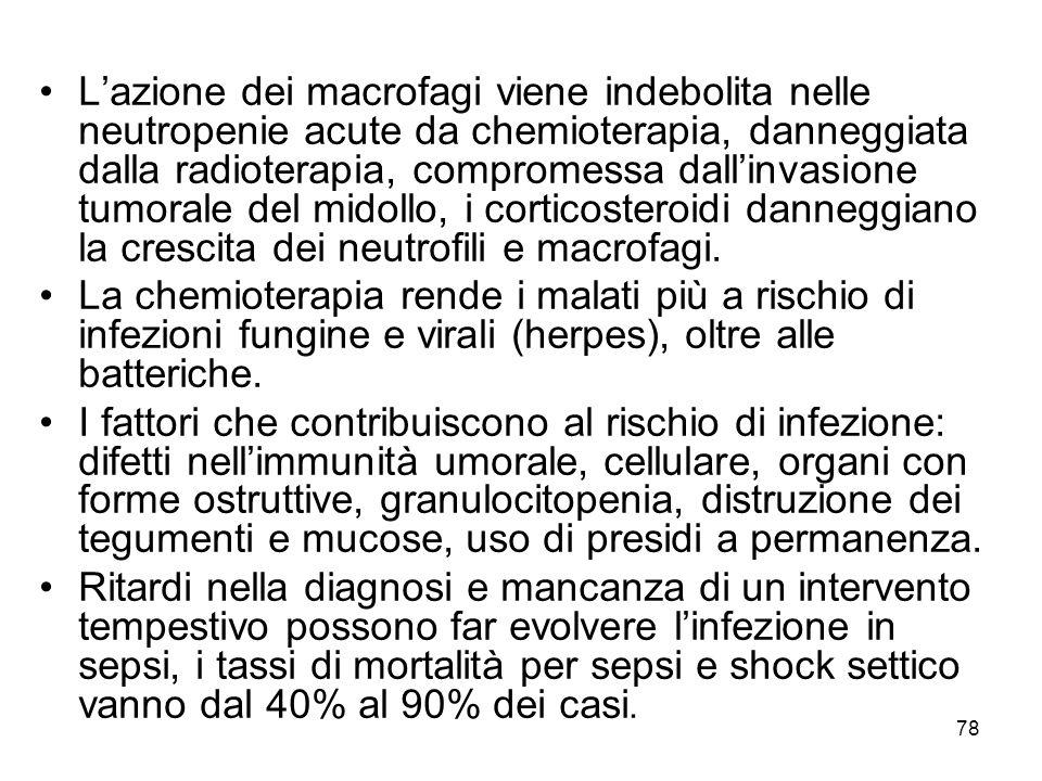 78 L'azione dei macrofagi viene indebolita nelle neutropenie acute da chemioterapia, danneggiata dalla radioterapia, compromessa dall'invasione tumorale del midollo, i corticosteroidi danneggiano la crescita dei neutrofili e macrofagi.
