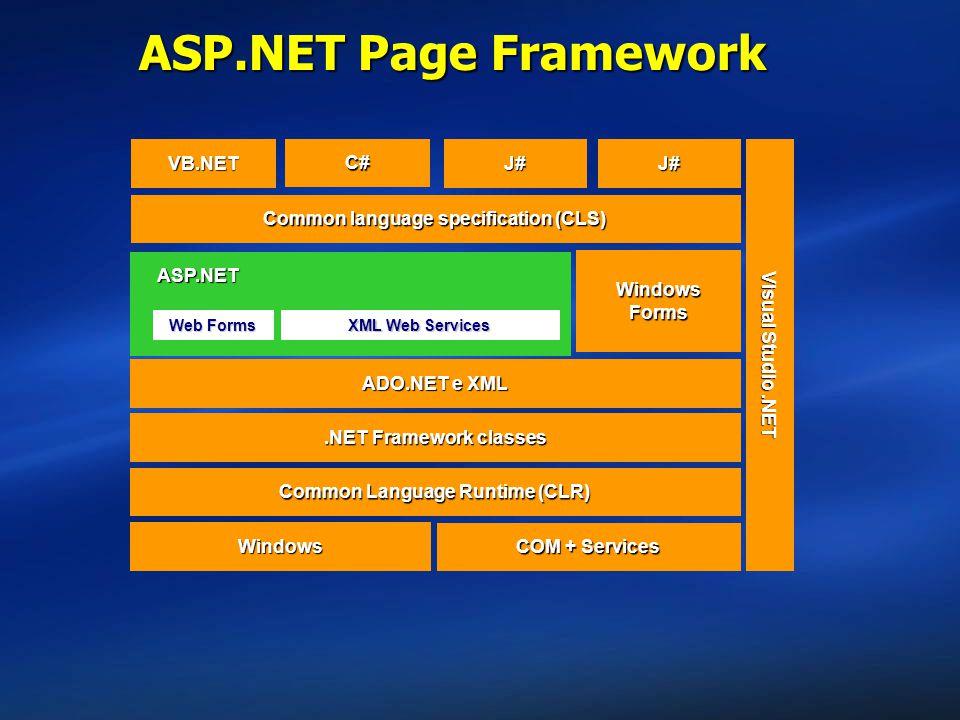 ASP.NET Page Framework ASP.NET Web Forms XML Web Services Windows COM + Services Visual Studio.NET Common Language Runtime (CLR).NET Framework classes ADO.NET e XML WindowsForms Common language specification (CLS) C# J# J# VB.NET