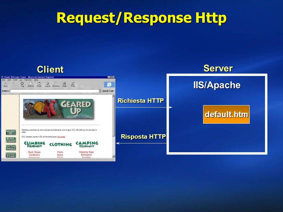 Client Server Richiesta HTTP default.htm IIS/Apache Risposta HTTP Request/Response Http