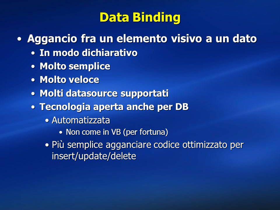 Data Binding Aggancio fra un elemento visivo a un datoAggancio fra un elemento visivo a un dato In modo dichiarativoIn modo dichiarativo Molto sempliceMolto semplice Molto veloceMolto veloce Molti datasource supportatiMolti datasource supportati Tecnologia aperta anche per DBTecnologia aperta anche per DB AutomatizzataAutomatizzata Non come in VB (per fortuna)Non come in VB (per fortuna) Più semplice agganciare codice ottimizzato per insert/update/deletePiù semplice agganciare codice ottimizzato per insert/update/delete