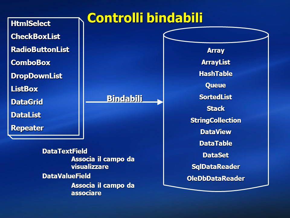 Controlli bindabili HtmlSelectCheckBoxListRadioButtonListComboBoxDropDownListListBoxDataGridDataListRepeater ArrayArrayListHashTableQueueSortedListStackStringCollectionDataViewDataTableDataSetSqlDataReaderOleDbDataReader Bindabili DataTextField Associa il campo da visualizzare DataValueField Associa il campo da associare