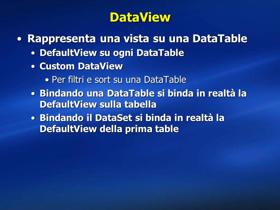 DataView Rappresenta una vista su una DataTableRappresenta una vista su una DataTable DefaultView su ogni DataTableDefaultView su ogni DataTable Custom DataViewCustom DataView Per filtri e sort su una DataTablePer filtri e sort su una DataTable Bindando una DataTable si binda in realtà la DefaultView sulla tabellaBindando una DataTable si binda in realtà la DefaultView sulla tabella Bindando il DataSet si binda in realtà la DefaultView della prima tableBindando il DataSet si binda in realtà la DefaultView della prima table