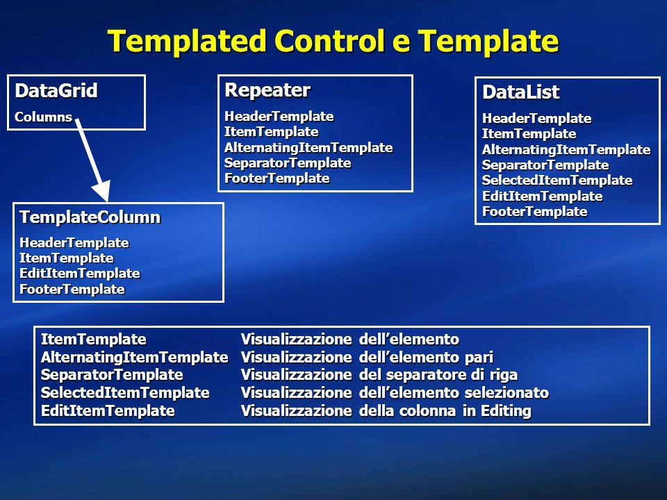 Templated Control e Template DataGridColumns DataList HeaderTemplate ItemTemplate AlternatingItemTemplate SeparatorTemplate SelectedItemTemplate EditI
