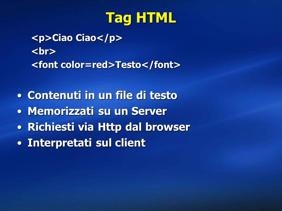Tag HTML Ciao Ciao Ciao Ciao <br> Testo Testo Contenuti in un file di testoContenuti in un file di testo Memorizzati su un ServerMemorizzati su un Server Richiesti via Http dal browserRichiesti via Http dal browser Interpretati sul clientInterpretati sul client