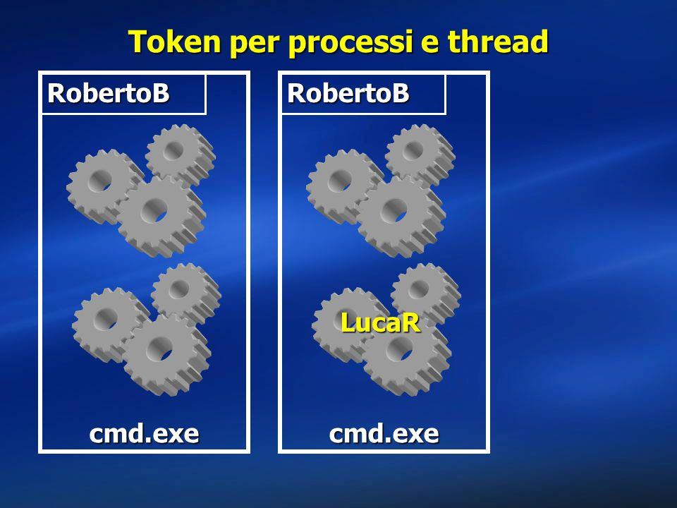 Token per processi e thread cmd.exe RobertoB cmd.exe RobertoB LucaR