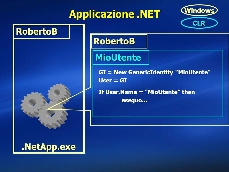 Applicazione.NET.NetApp.exe RobertoB GI = New GenericIdentity MioUtente User = GI RobertoB MioUtente CLR Windows If User.Name = MioUtente then eseguo...