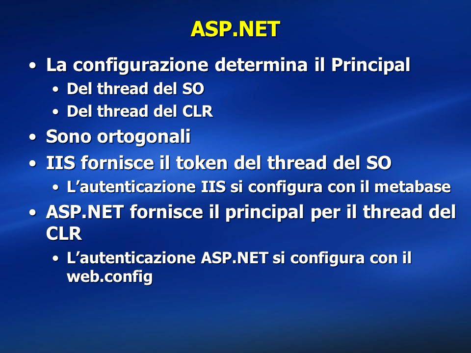 ASP.NET La configurazione determina il PrincipalLa configurazione determina il Principal Del thread del SODel thread del SO Del thread del CLRDel thread del CLR Sono ortogonaliSono ortogonali IIS fornisce il token del thread del SOIIS fornisce il token del thread del SO L'autenticazione IIS si configura con il metabaseL'autenticazione IIS si configura con il metabase ASP.NET fornisce il principal per il thread del CLRASP.NET fornisce il principal per il thread del CLR L'autenticazione ASP.NET si configura con il web.configL'autenticazione ASP.NET si configura con il web.config