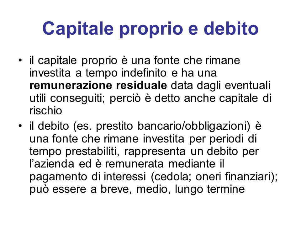 Capitale proprio e debito il capitale proprio è una fonte che rimane investita a tempo indefinito e ha una remunerazione residuale data dagli eventuali utili conseguiti; perciò è detto anche capitale di rischio il debito (es.