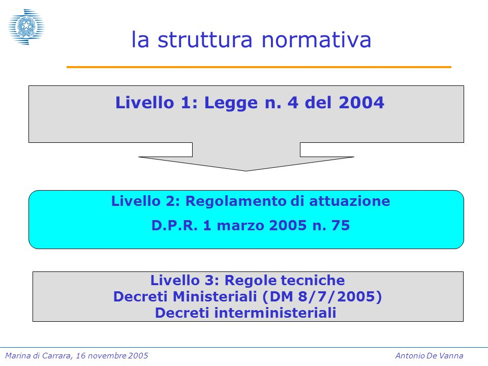 Marina di Carrara, 16 novembre 2005Antonio De Vanna la Legge Stanca  prima legge per l'accesso alle tecnologie ICT  approvata all'unanimità dal Parlamento nel dicembre 2003  struttura normativa flessibile e adattabile alle evoluzioni della tecnologia  principi generali separati dalle regole tecniche