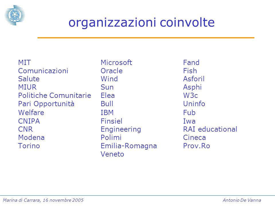 Marina di Carrara, 16 novembre 2005Antonio De Vanna organizzazioni coinvolte MITMicrosoftFand ComunicazioniOracleFish SaluteWindAsforil MIURSunAsphi P