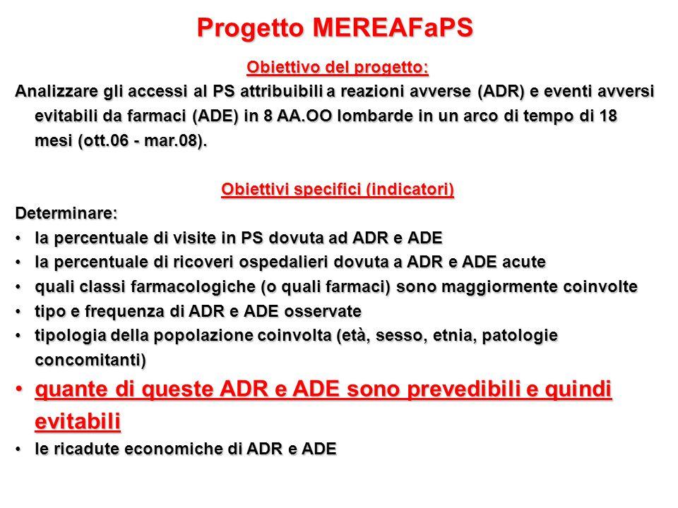 Progetto MEREAFaPS Obiettivo del progetto: Analizzare gli accessi al PS attribuibili a reazioni avverse (ADR) e eventi avversi evitabili da farmaci (ADE) in 8 AA.OO lombarde in un arco di tempo di 18 mesi (ott.06 - mar.08).