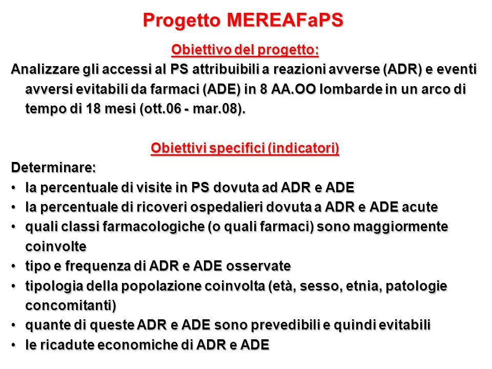 MEREAFAPS 5.0 MEREAFAPS FARMAMONITO FARMAONCO FARMAREL FARMAMICO 1.A.O.
