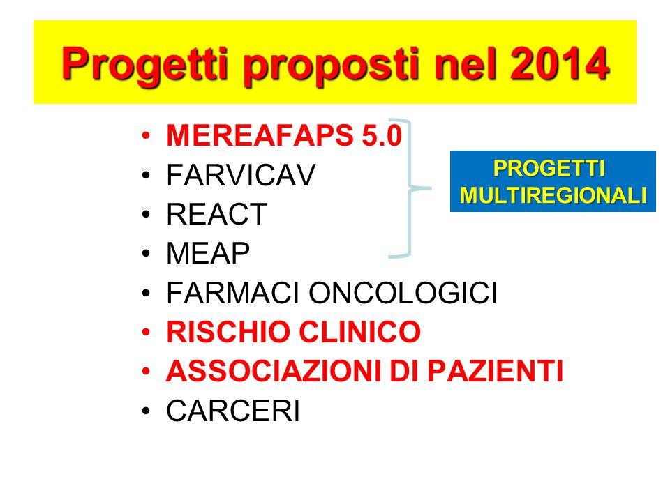 Progetti proposti nel 2014 MEREAFAPS 5.0 FARVICAV REACT MEAP FARMACI ONCOLOGICI RISCHIO CLINICO ASSOCIAZIONI DI PAZIENTI CARCERI PROGETTIMULTIREGIONALI