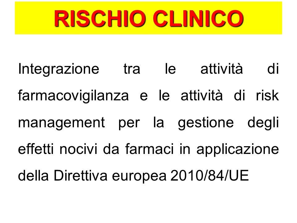 RISCHIO CLINICO Integrazione tra le attività di farmacovigilanza e le attività di risk management per la gestione degli effetti nocivi da farmaci in applicazione della Direttiva europea 2010/84/UE