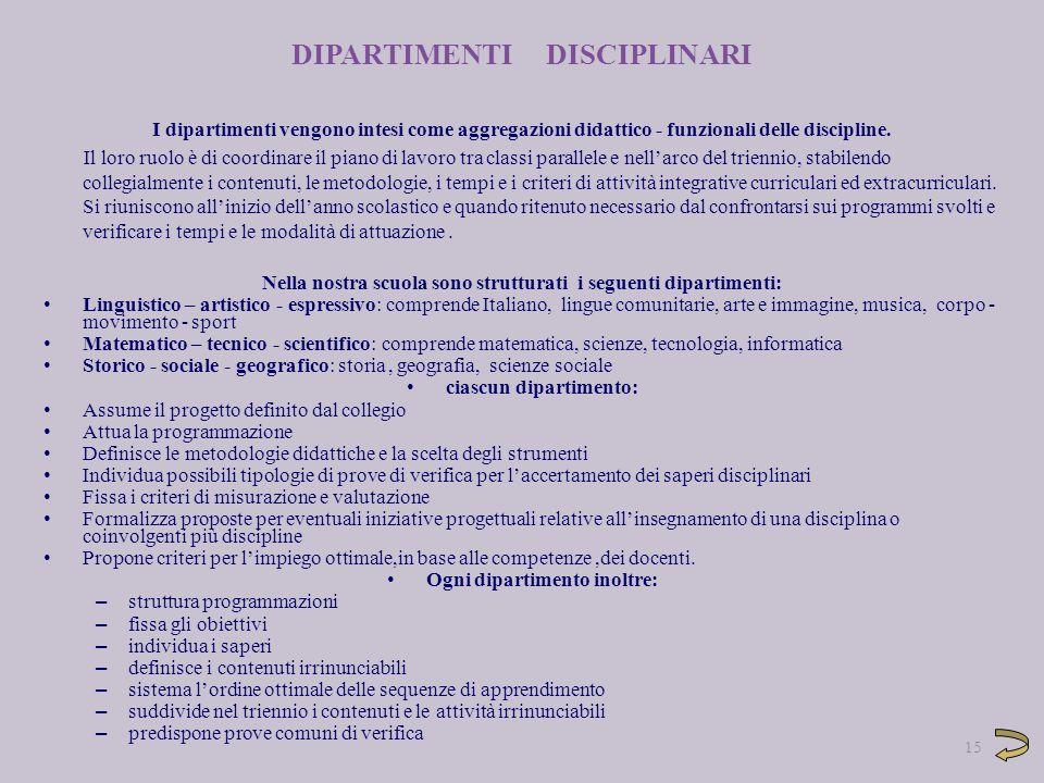 DIPARTIMENTI DISCIPLINARI I dipartimenti vengono intesi come aggregazioni didattico - funzionali delle discipline. Il loro ruolo è di coordinare il pi