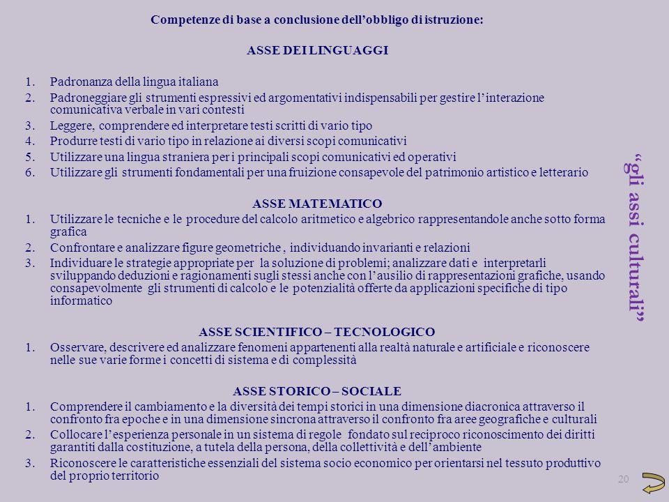 Competenze di base a conclusione dell'obbligo di istruzione: ASSE DEI LINGUAGGI 1.Padronanza della lingua italiana 2.Padroneggiare gli strumenti espre