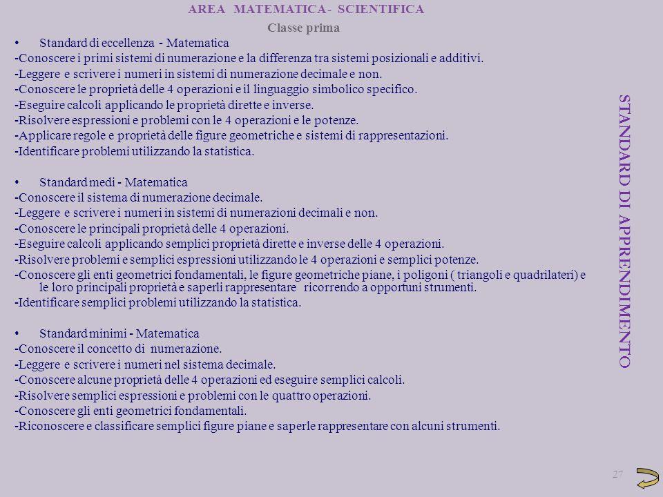 Classe prima Standard di eccellenza - Matematica -Conoscere i primi sistemi di numerazione e la differenza tra sistemi posizionali e additivi. -Legger