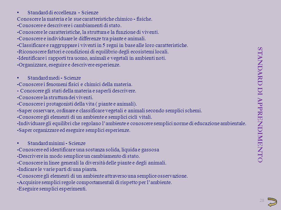 Standard di eccellenza - Scienze Conoscere la materia e le sue caratteristiche chimico - fisiche. -Conoscere e descrivere i cambiamenti di stato. -Con