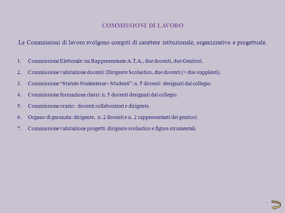COMMISSIONI DI LAVORO Le Commissioni di lavoro svolgono compiti di carattere istituzionale, organizzativo e progettuale. 1.Commissione Elettorale: un