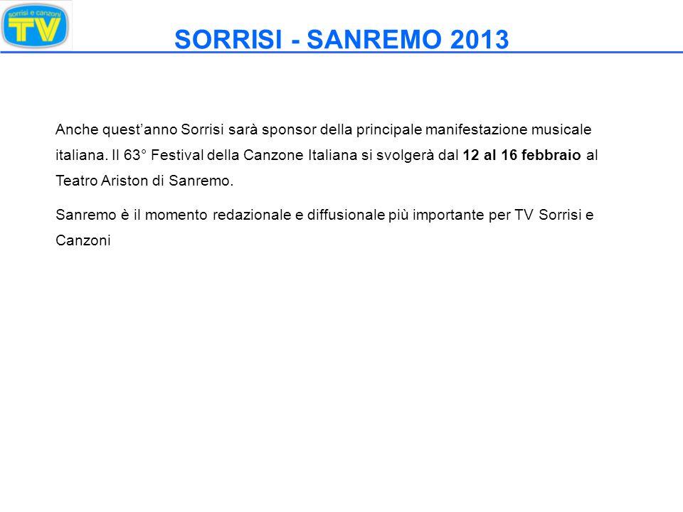 Anche quest'anno Sorrisi sarà sponsor della principale manifestazione musicale italiana.
