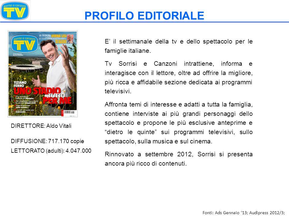 DIRETTORE: Aldo Vitali DIFFUSIONE: 717.170 copie LETTORATO (adulti): 4.047.000 E' il settimanale della tv e dello spettacolo per le famiglie italiane.
