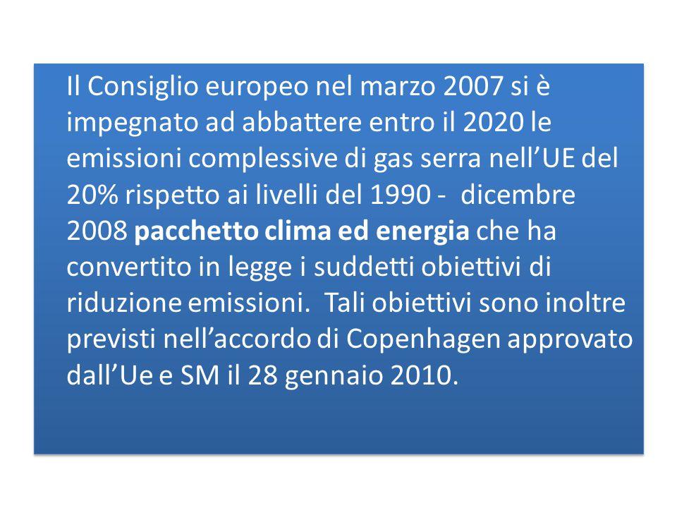 Il Consiglio europeo nel marzo 2007 si è impegnato ad abbattere entro il 2020 le emissioni complessive di gas serra nell'UE del 20% rispetto ai livelli del 1990 - dicembre 2008 pacchetto clima ed energia che ha convertito in legge i suddetti obiettivi di riduzione emissioni.