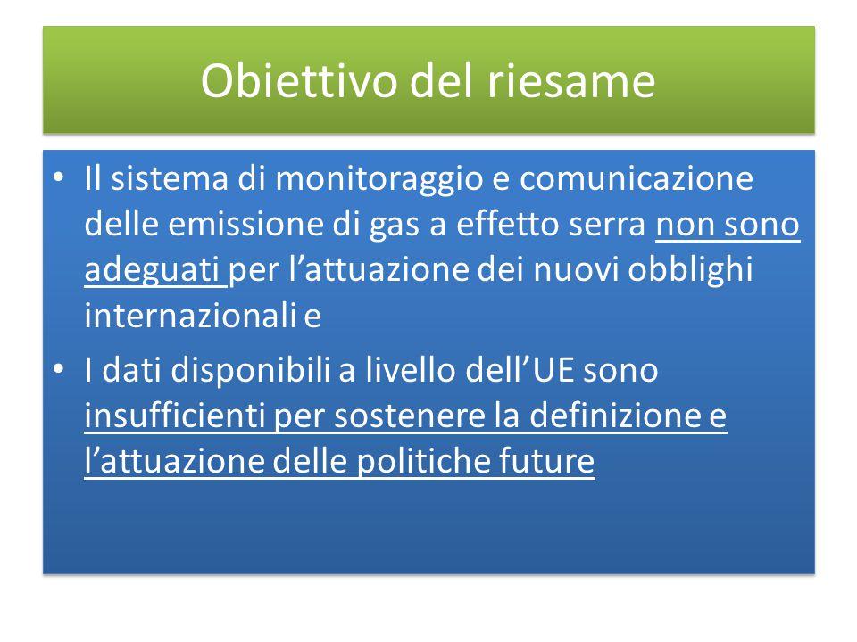 Obiettivo del riesame Il sistema di monitoraggio e comunicazione delle emissione di gas a effetto serra non sono adeguati per l'attuazione dei nuovi obblighi internazionali e I dati disponibili a livello dell'UE sono insufficienti per sostenere la definizione e l'attuazione delle politiche future Il sistema di monitoraggio e comunicazione delle emissione di gas a effetto serra non sono adeguati per l'attuazione dei nuovi obblighi internazionali e I dati disponibili a livello dell'UE sono insufficienti per sostenere la definizione e l'attuazione delle politiche future