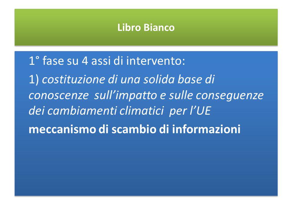 Libro Bianco 2) integrazione dell'aspetto dell'adattamento nelle principali politiche dell'UE quali: aumentare la resilienza: delle politiche sociali e in materia di salute; dell'agricoltura e delle foreste; della biodiversità, degli ecosistemi e delle acque; delle zone costiere e marine; dei sistemi di produzione e delle infrastrutture fisiche (applicazione degli impatti dei cambiamenti climatici alla VIA e VAS) 2) integrazione dell'aspetto dell'adattamento nelle principali politiche dell'UE quali: aumentare la resilienza: delle politiche sociali e in materia di salute; dell'agricoltura e delle foreste; della biodiversità, degli ecosistemi e delle acque; delle zone costiere e marine; dei sistemi di produzione e delle infrastrutture fisiche (applicazione degli impatti dei cambiamenti climatici alla VIA e VAS)