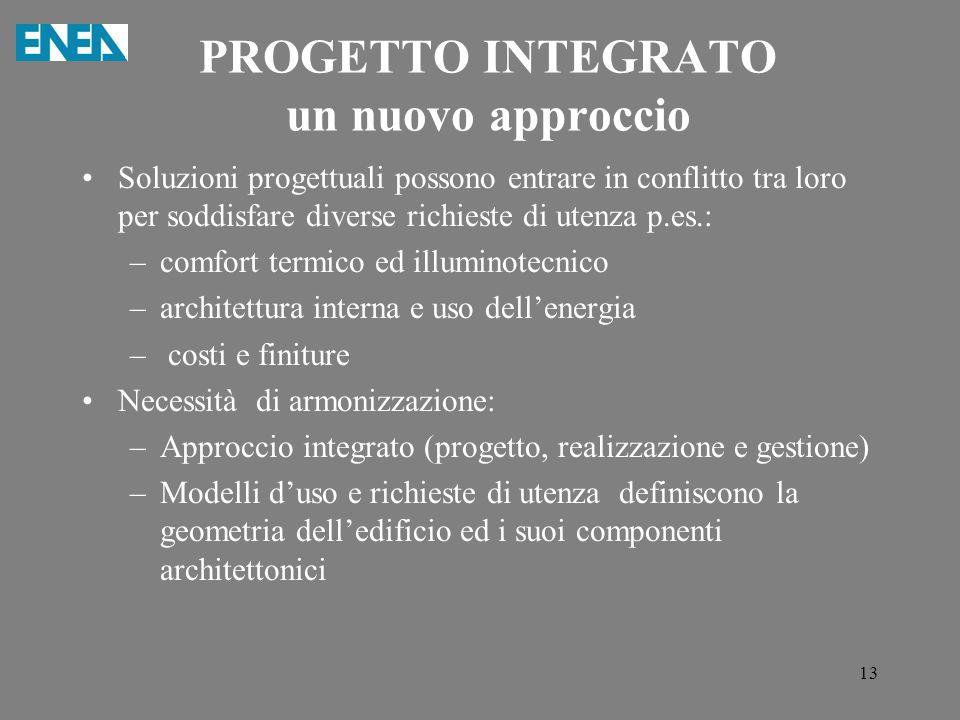 13 PROGETTO INTEGRATO un nuovo approccio Soluzioni progettuali possono entrare in conflitto tra loro per soddisfare diverse richieste di utenza p.es.: