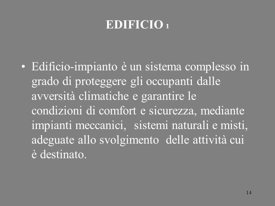 14 EDIFICIO 1 Edificio-impianto è un sistema complesso in grado di proteggere gli occupanti dalle avversità climatiche e garantire le condizioni di co