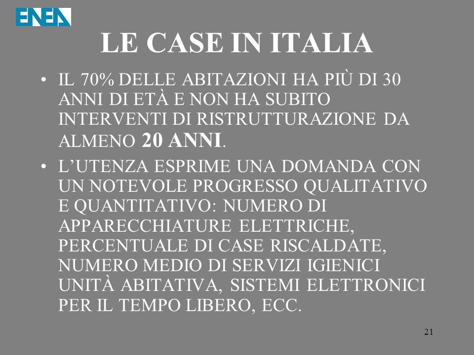 21 LE CASE IN ITALIA IL 70% DELLE ABITAZIONI HA PIÙ DI 30 ANNI DI ETÀ E NON HA SUBITO INTERVENTI DI RISTRUTTURAZIONE DA ALMENO 20 ANNI. L'UTENZA ESPRI