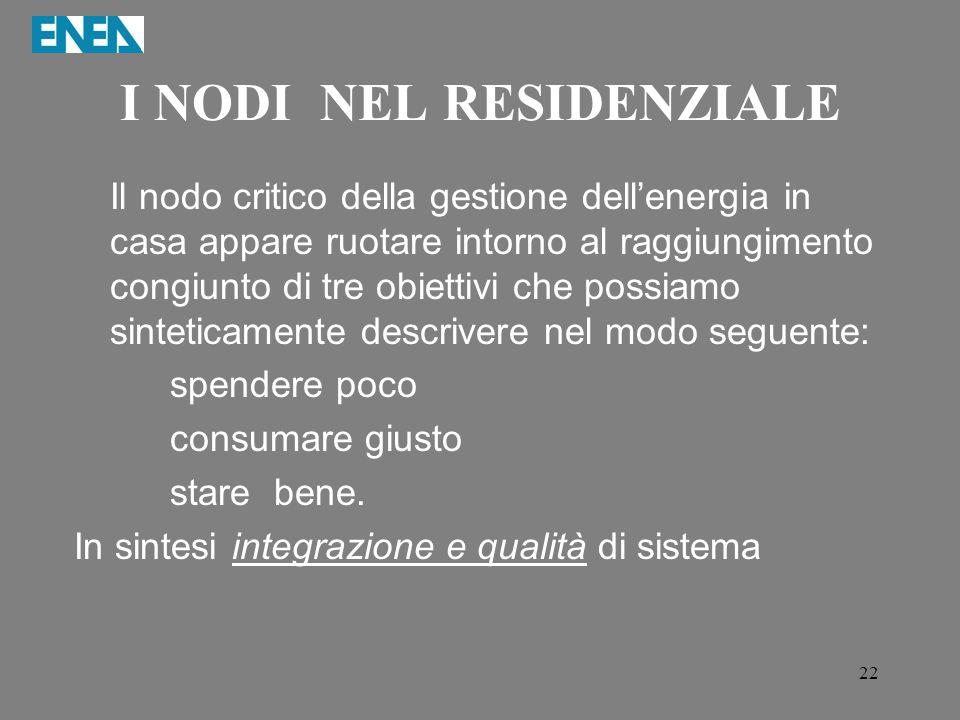 22 I NODI NEL RESIDENZIALE Il nodo critico della gestione dell'energia in casa appare ruotare intorno al raggiungimento congiunto di tre obiettivi che