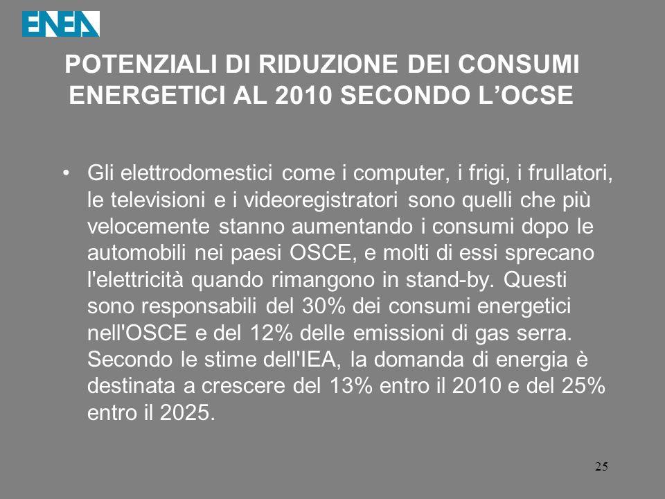 25 POTENZIALI DI RIDUZIONE DEI CONSUMI ENERGETICI AL 2010 SECONDO L'OCSE Gli elettrodomestici come i computer, i frigi, i frullatori, le televisioni e