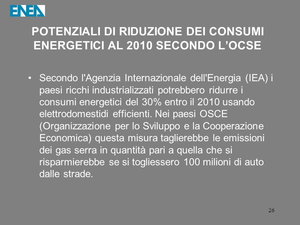 26 POTENZIALI DI RIDUZIONE DEI CONSUMI ENERGETICI AL 2010 SECONDO L'OCSE Secondo l'Agenzia Internazionale dell'Energia (IEA) i paesi ricchi industrial