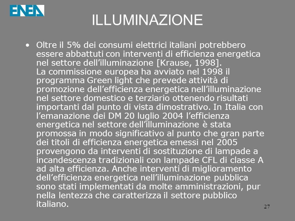 27 ILLUMINAZIONE Oltre il 5% dei consumi elettrici italiani potrebbero essere abbattuti con interventi di efficienza energetica nel settore dell'illum