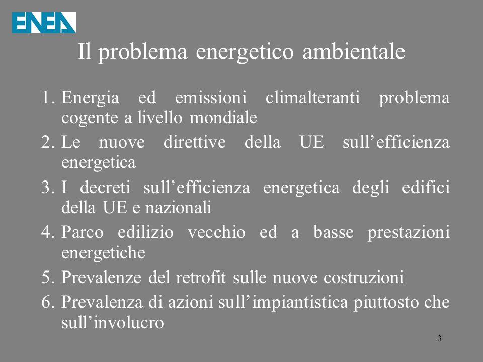 3 Il problema energetico ambientale 1.Energia ed emissioni climalteranti problema cogente a livello mondiale 2.Le nuove direttive della UE sull'effici