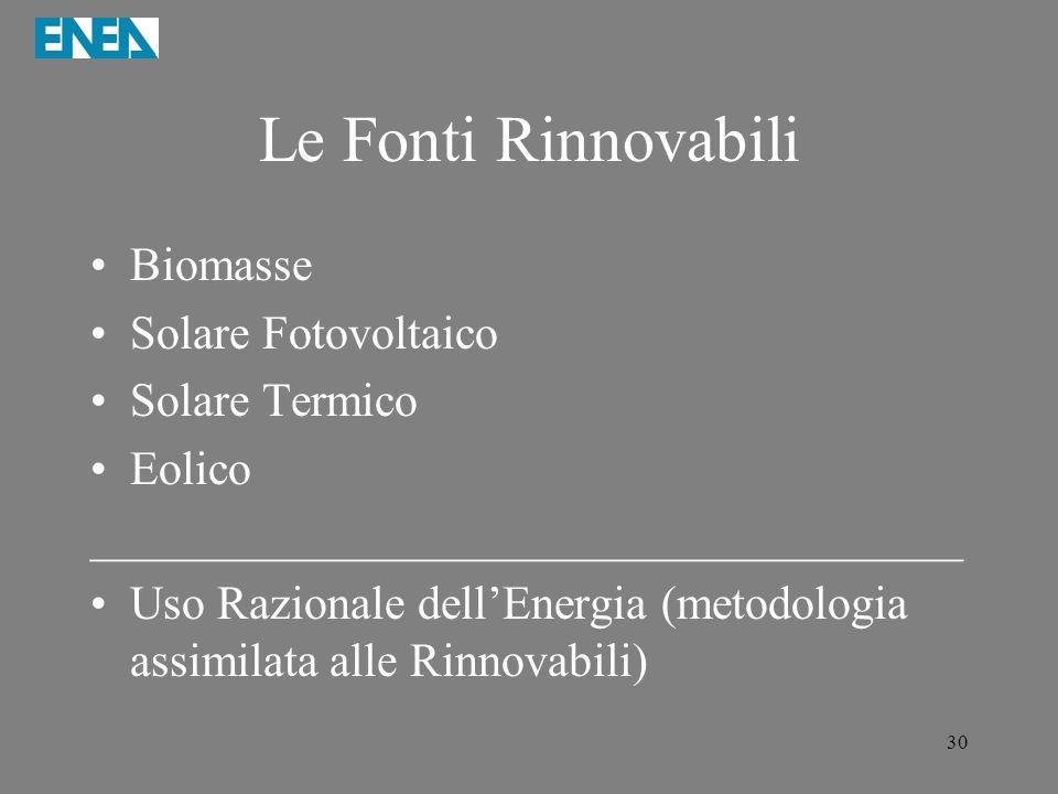 30 Le Fonti Rinnovabili Biomasse Solare Fotovoltaico Solare Termico Eolico _____________________________________ Uso Razionale dell'Energia (metodolog