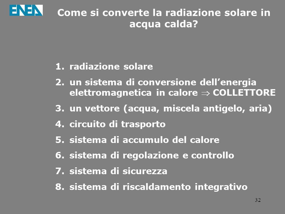 32 Come si converte la radiazione solare in acqua calda? 1.radiazione solare 2.un sistema di conversione dell'energia elettromagnetica in calore  COL