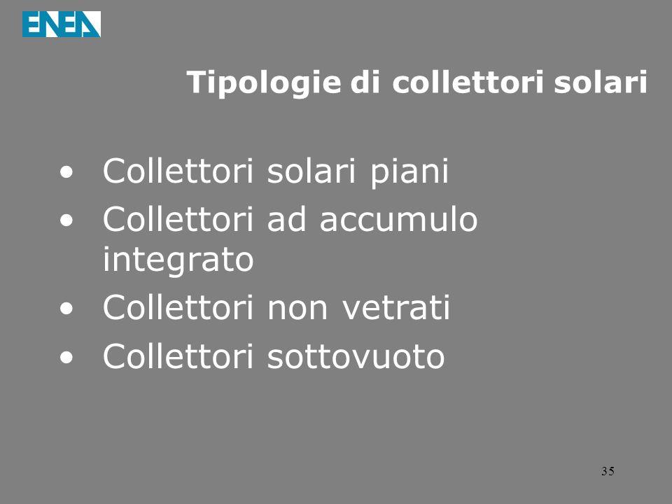 35 Tipologie di collettori solari Collettori solari piani Collettori ad accumulo integrato Collettori non vetrati Collettori sottovuoto
