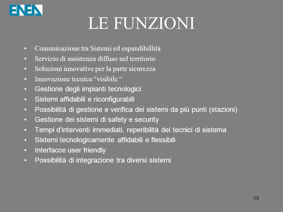 38 LE FUNZIONI Comunicazione tra Sistemi ed espandibillità Servizio di assistenza diffuso nel territorio Soluzioni innovative per la parte sicurezza I